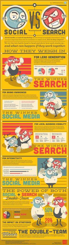 social-vs-search-infographic-blog-full1